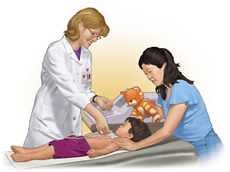 Health care provider placing ECG leads on boy's chest. Boy is lying on back on exam table. Woman is standing next to boy.